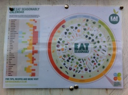 Seasonal produce calendar 1